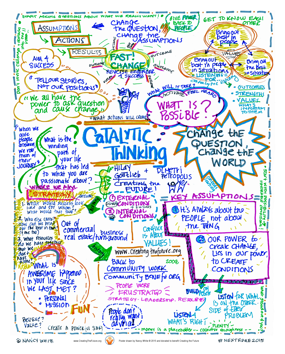"""CATALYTIC THINKING"" Poster -  Nancy White's amazing graphic notes from Hildy Gottlieb's  presentation on Catalytic Thinking at the 2015 Next Edge Festival in Montreal, Canada"