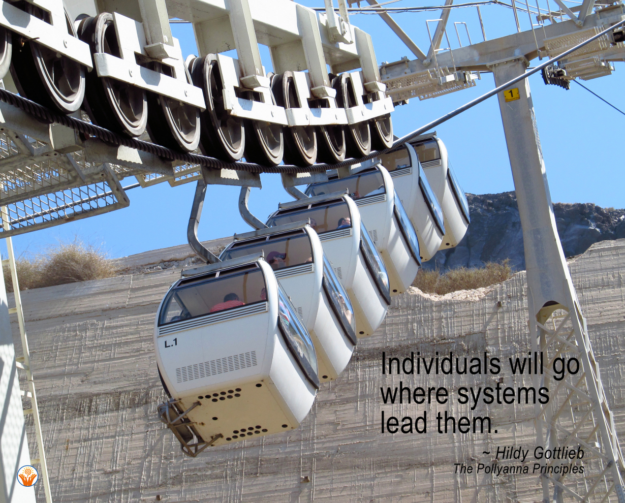"""""""SYSTEMS"""" Poster  -  by Hildy Gottlieb is found in the Pollyanna Principles."""