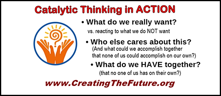 Creating the Future's logo - hands cradling a question mark - with the 3 core questions of Catalytic Thinking: What do you really want? Who else cares about that? What do we have together?